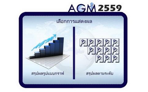 ประกาศผลคะแนน AGM2559