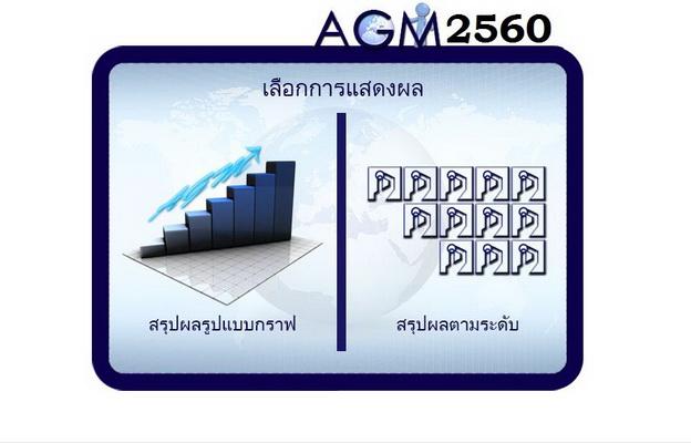 ประกาศผลคะแนน 2560