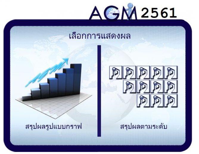 สรุปผลคะแนน AGM 2561
