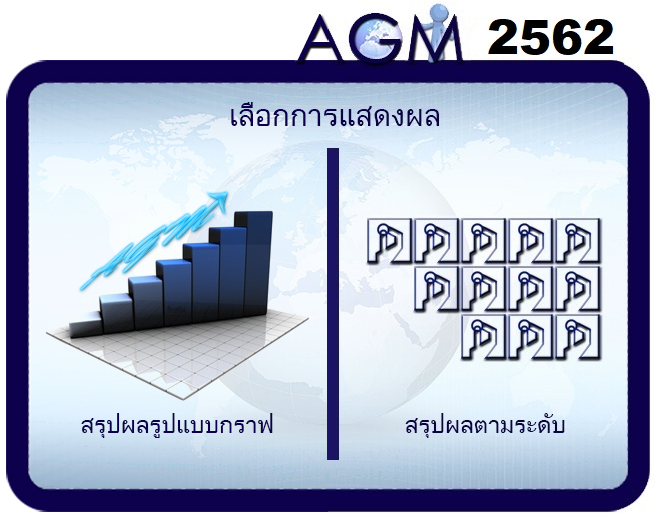 สรุปผลคะแนน AGM2562