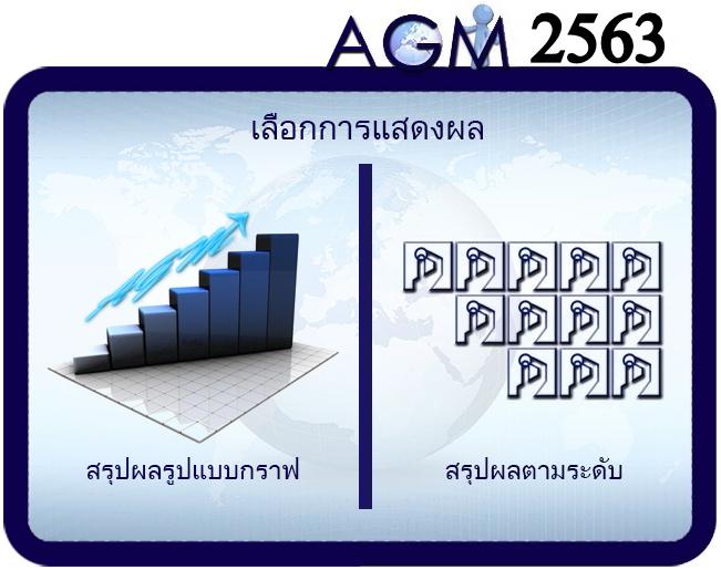 สรุปผลคะแนน AGM ประจำปี 2563