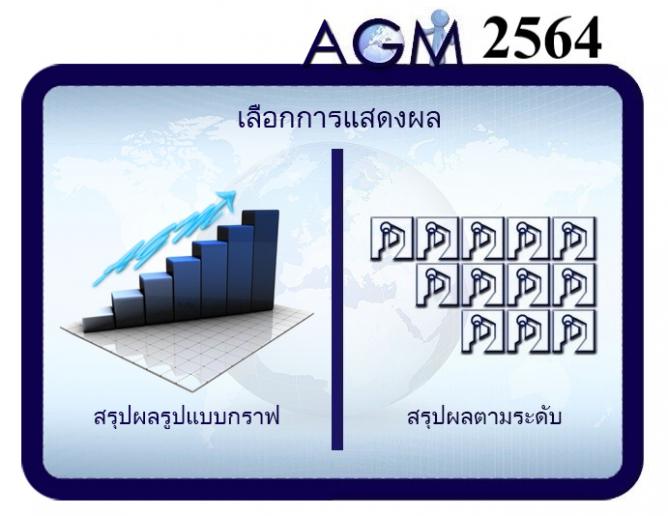 สรุปผลคะแนน AGM2564